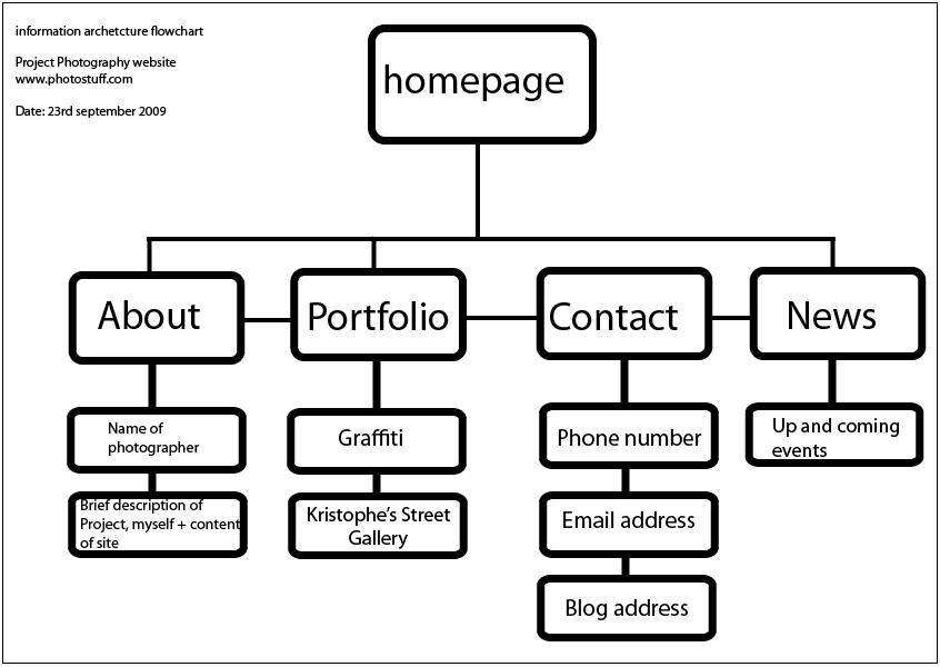 Web Design Outside Of The Box 1kriss Blog